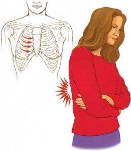 Боли в спине в районе лопаток